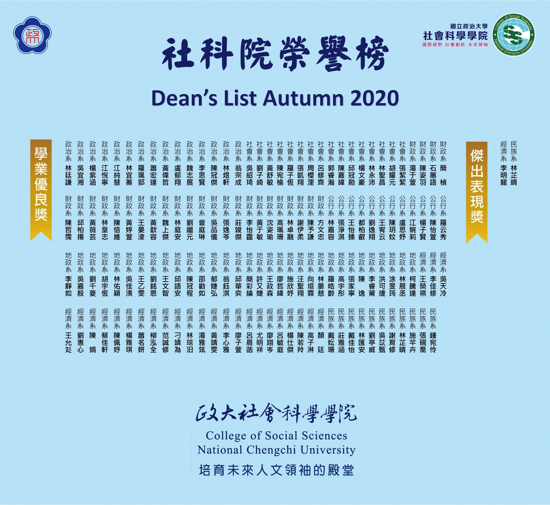 109.12.31社會科學學院108學年度第2學期優秀學生榮譽榜